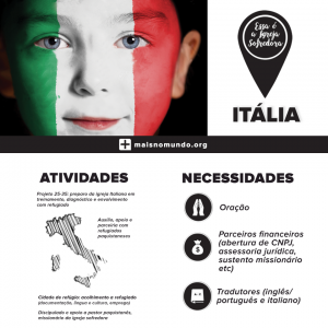 infografico italia